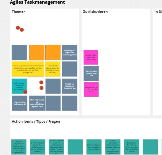 Agiles Taskmanagement Boad in Conceptboard